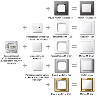 MTN3131-0000 1-клавишный механизм выключателя с подсветкой Merten System M, 1 полюс, 10A