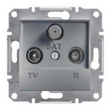 Розетка TV-R-SAT концевая 1 dB Asfora. Цвет Сталь EPH3500162