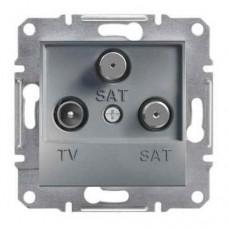 Розетка TV-SAT-SAT концевая 1 dB Asfora. Цвет Сталь EPH3600162