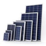 Солнечные панели AXIOMA energy