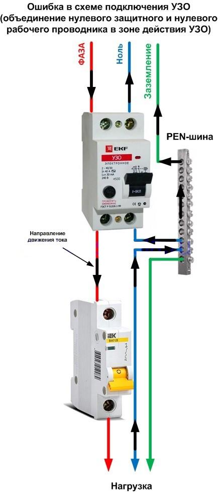 Ошибка в системе подключения УЗО — объединение проводников