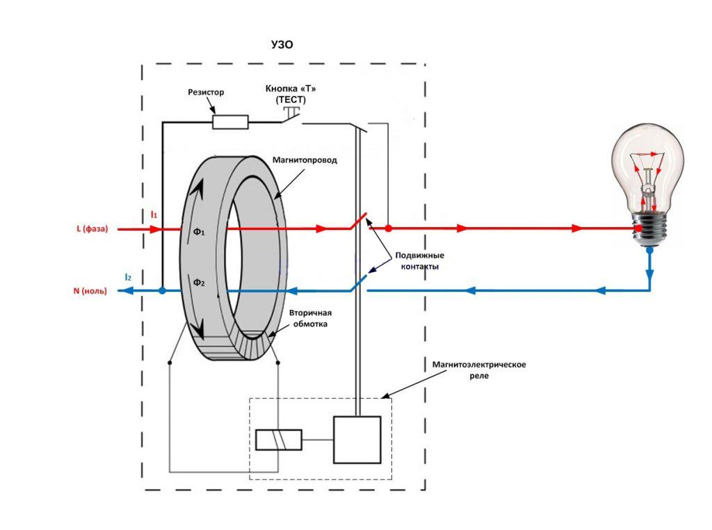 Схема подключения бытовой лампочки через УЗО